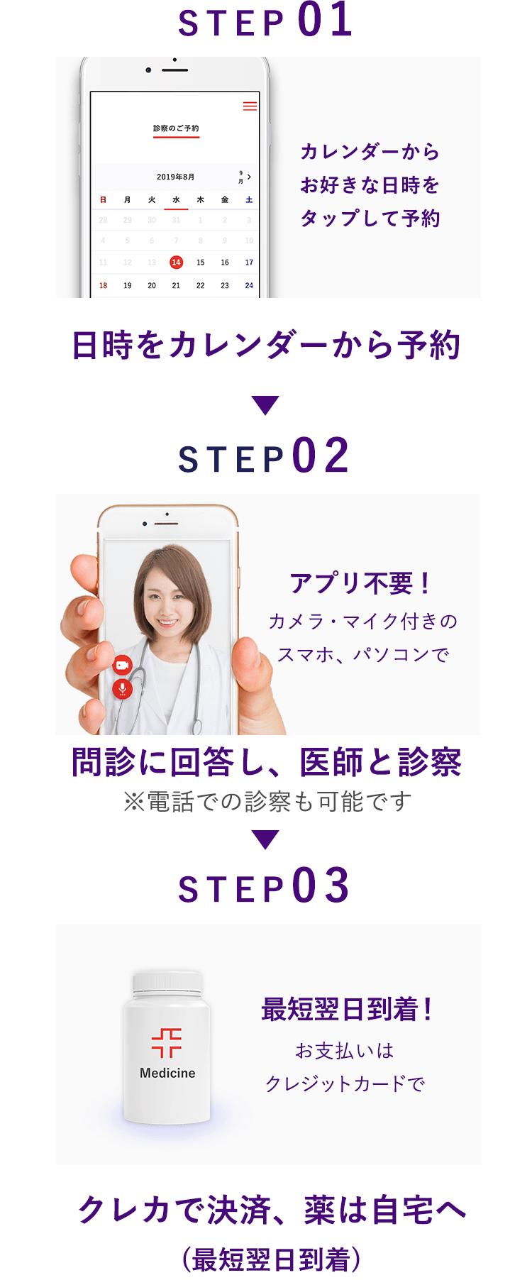 STEP01. 日時をカレンダーから予約   STEP02. 問診に回答し、医師と診察   STEP03. クレカで決済、薬は自宅へ