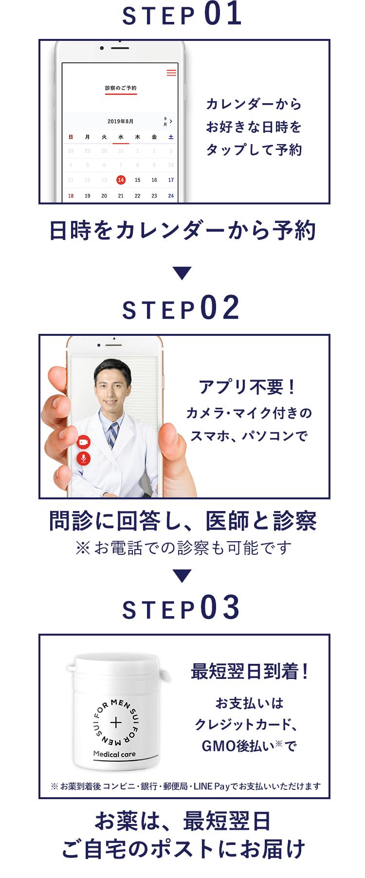 STEP01. 日時をカレンダーから予約 | STEP02. 問診に回答し、医師と診察 | STEP03. クレカ、GMO後払いで決済、薬は自宅へ