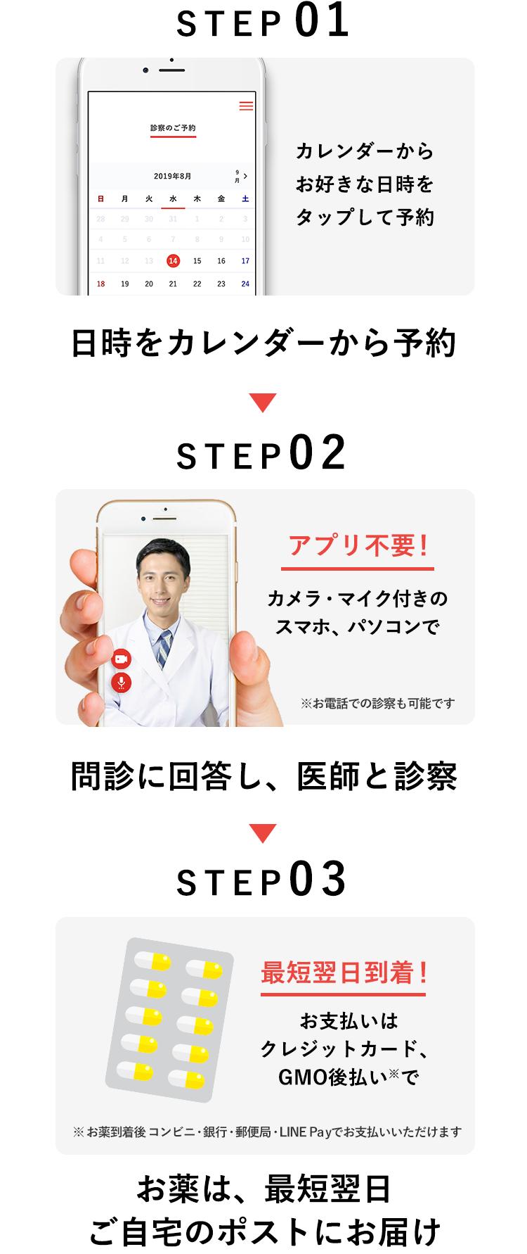 STEP01. 日時をカレンダーから予約   STEP02. 問診に回答し、医師と診察   STEP03. お薬は、最短翌日ご自宅のポストにお届け